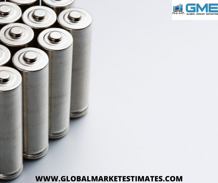Global lithiumion battery recycling market size trends