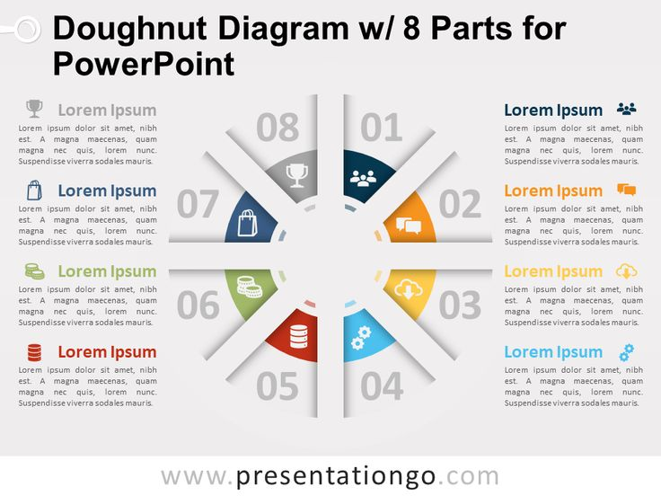 Doughnut Diagram With 8 Parts For Powerpoint Presentationgo Diagram Powerpoint Presentation Design Layout