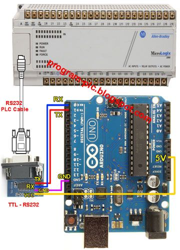 Hardware Connection Between Allen Bradley PLC and Arduino