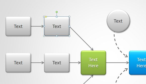 Flow Chart Format In Word Flow Chart Depicting The Process And And
