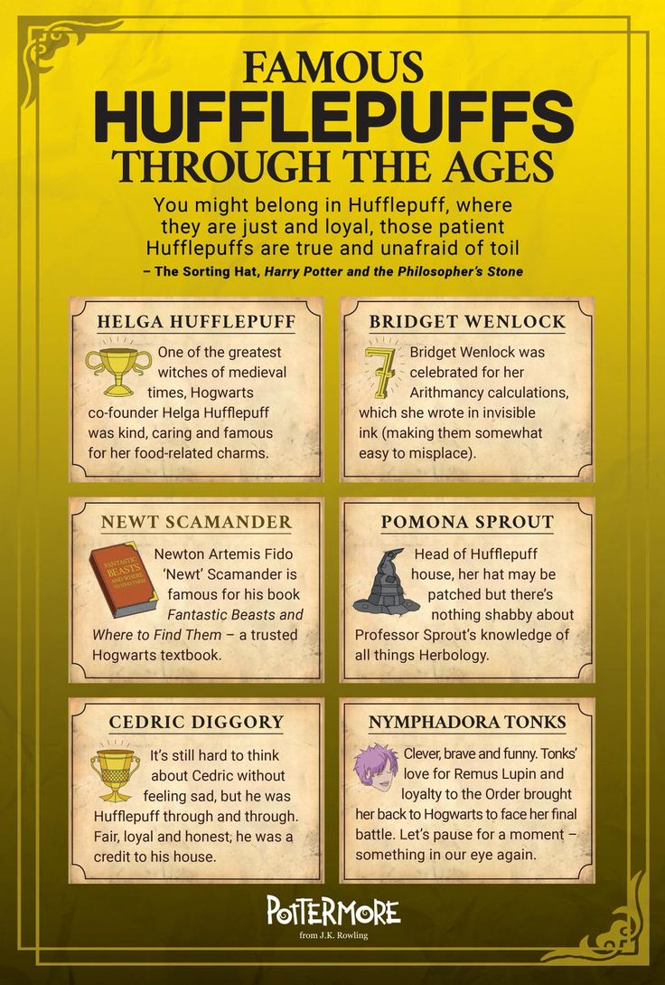 To celebrate the Hufflepuff House Cup victory, we have created  a list of 'Famous Hufflepuffs Through The Ages'