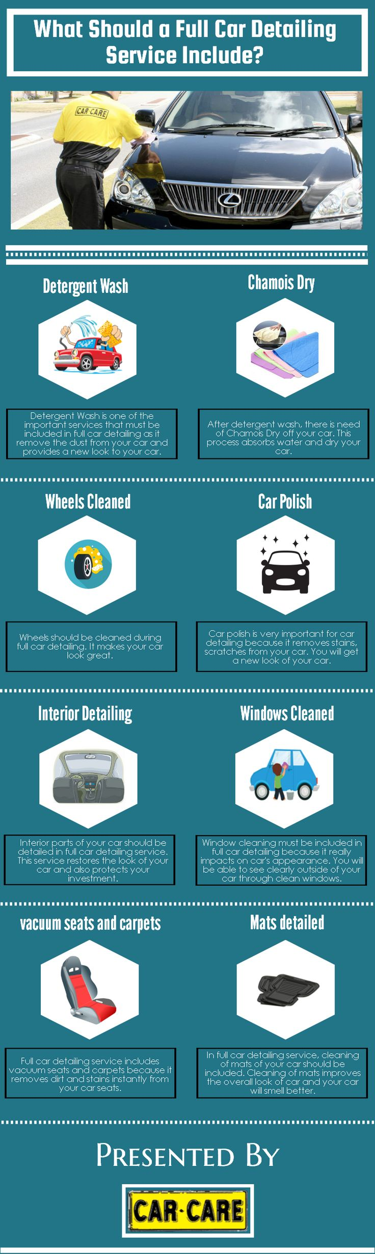 Eco friendly car wash innovation convention infographic car eco friendly car wash innovation convention infographic car wash and auto detailing infographics pinterest eco friendly cars car wash and solutioingenieria Image collections