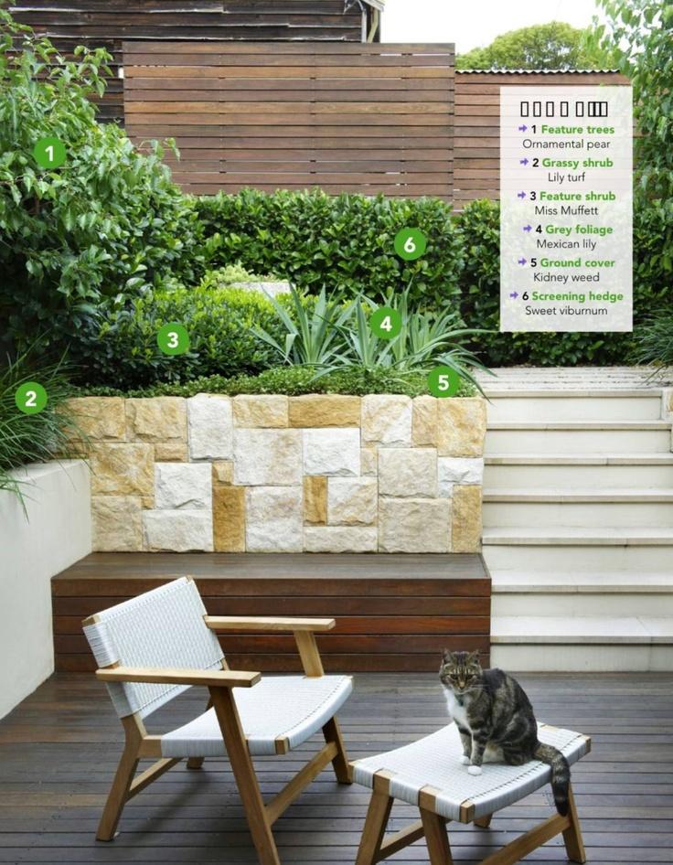 Perfect Terrace Design