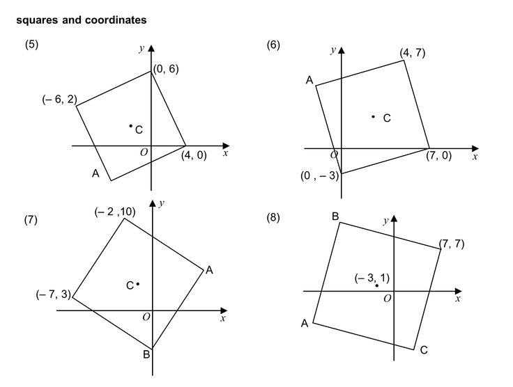 MEDIAN Don Steward secondary maths teaching: squares and coordinates