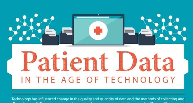 Infographic created by Duquesne University's Online Doctor of Nursing Practice degree program illustrates how patient data is collected