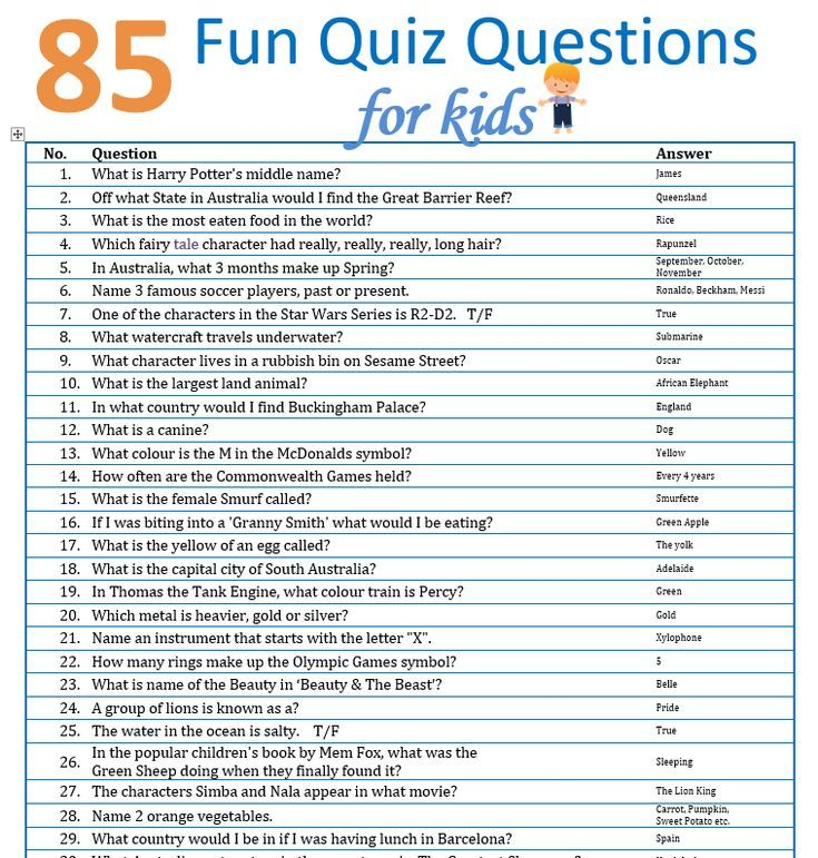 85 Fun Quiz Questions For Kids The Holidaying Family Fun Quiz Questions Kids Quiz Questions Fun Quiz