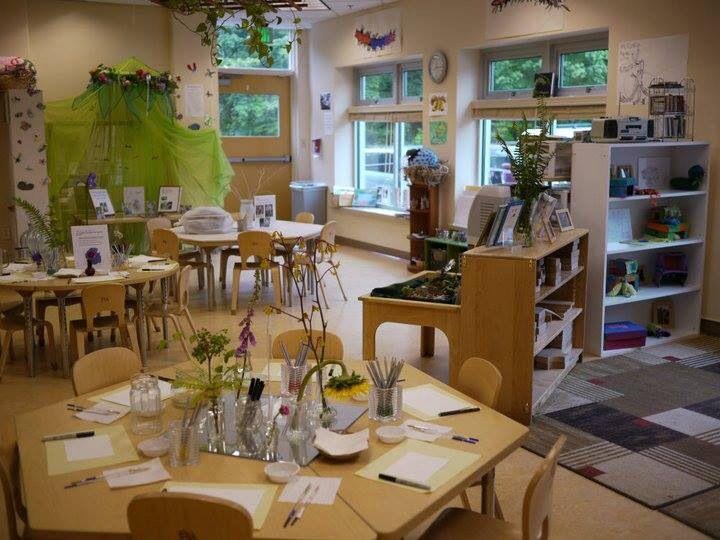 Classroom Environment Ideas ~ Nature inspired classrooms eyfs pinterest