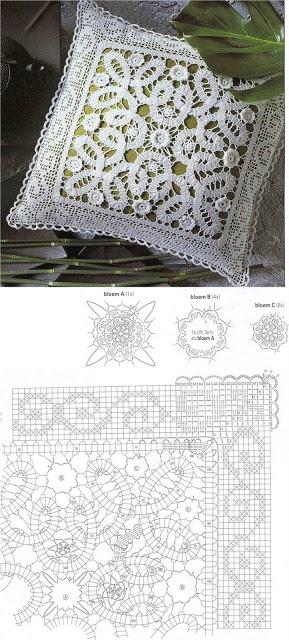 Crochê padrões únicos e desenhos: bruxa rendas