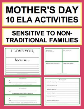 Sensitive Mothering Essay Sample