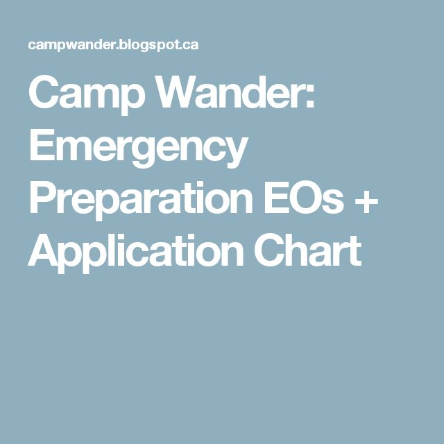Camp Wander: Emergency Preparation EOs + Application Chart