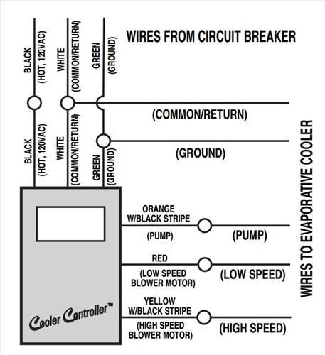 walk in cooler thermostat wiring walk image wiring wiring schematic evaporative swamp cooler thermostat hvac how to on walk in cooler thermostat wiring