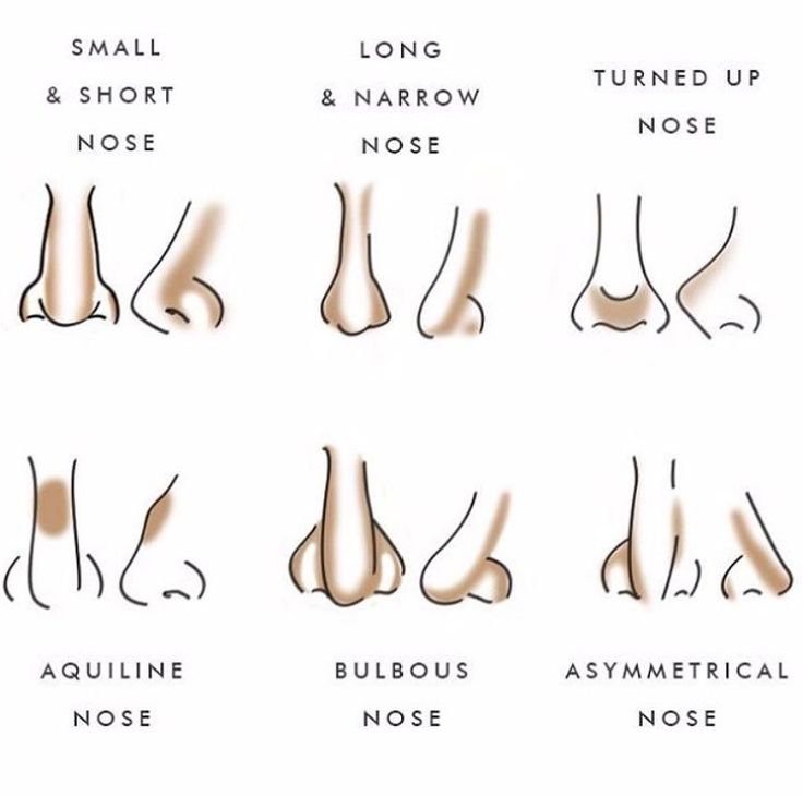 Nose contour #makeup.   This is so helpful, I've never managed to contour my nose right