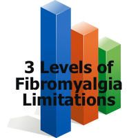 Learn about the limitations #fibromyalgia causes in our lives and how we can better cope with them.