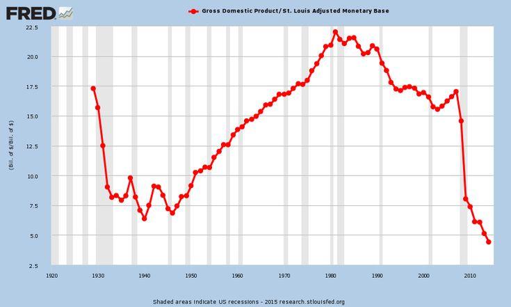 Trickle-Down Economics Must Die, Long Live Grow-Up Economics – Basic income –…