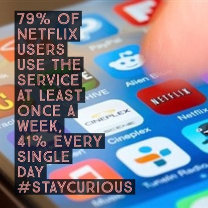 79% of Netflix users use the service at least once a week, 41% every single day https://curionic.com/blog/79-of-netflix-users-use-the-service-at-least-once-a-week-41-every-single-day?utm_content=buffera1a73&utm_medium=social&utm_source=pinterest.com&utm_campaign=buffer #staycurious