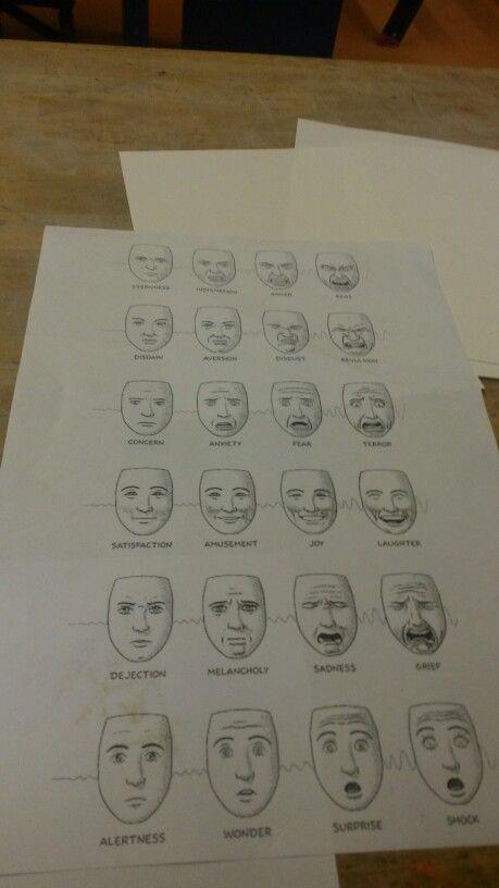 Dit zijn de uitdrukkingen van de gezichten die we kunnen maken. Zelf heb ik voor de uitdrukking terror gekozen voor mijn gezicht.