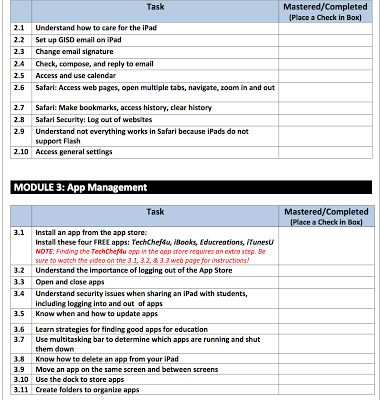 A Fabulous iPad Checklist Every Teacher should Have