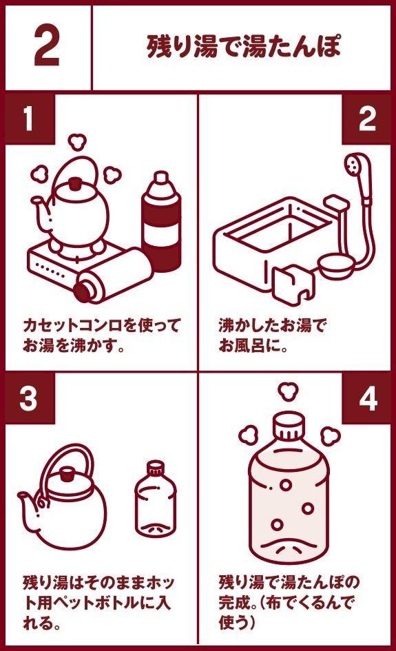 雑学 知恵袋 おしゃれまとめの人気アイデア Pinterest Jijiang 災害準備 サバイバル 災害 備え