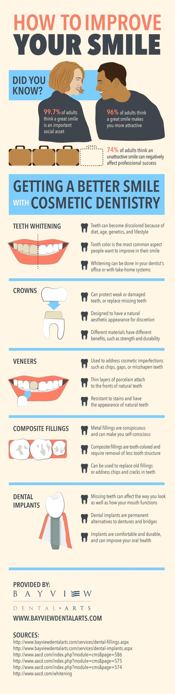 Age, diet, lifestyle, genetics—all of these factors can cause discoloration on your teeth! Luckily, teeth whitening can help you obtain a bright and beautiful smile. Get details by looking over this infographic about dental care near Naples.