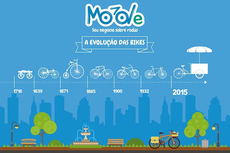 A evolução das bikes - adesivo com identidade visual para empresa Moove Bikes, fabricante de food bikes e triciclos.