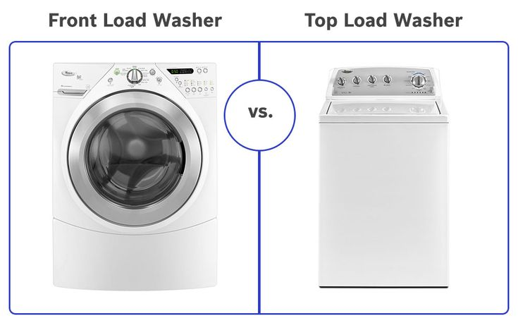 front-load-washer-vs-top-load-washer