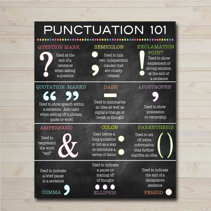 This Grammar English Punctuation Poster works great for High School English Classroom Decor! The background is a faux chalkboard. Makes a great classroom poster to use year after year. You can laminate or frame too! MAKES A GREAT GIFT to show teacher appreciation!!! Ready to print