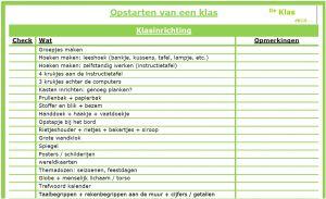 Opstarten van een klas - checklist