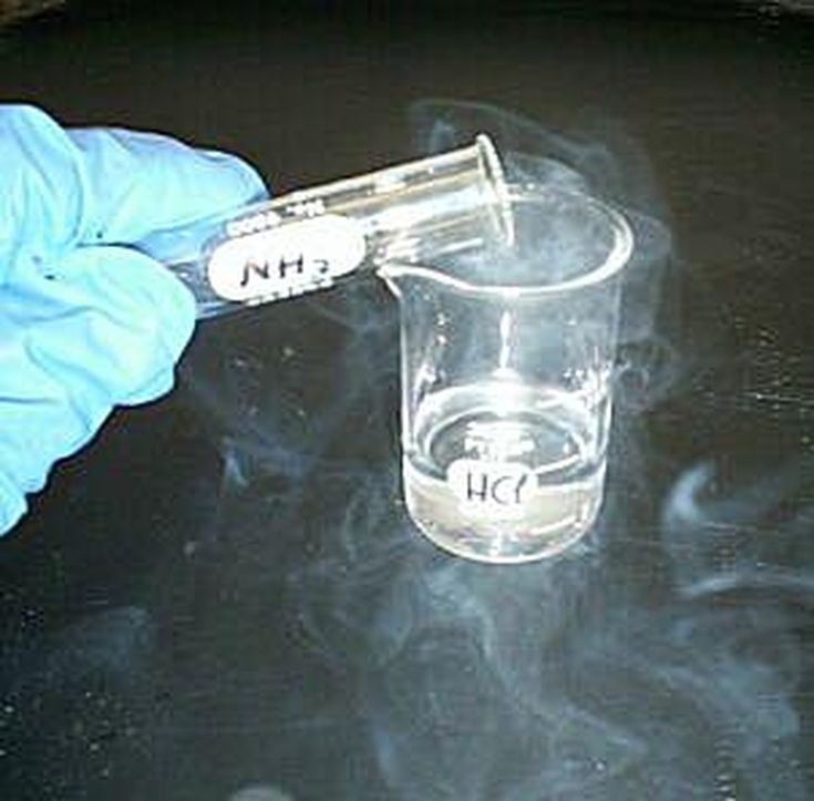 10 Cool Chemistry Demonstrations To Try: White Smoke Demonstration