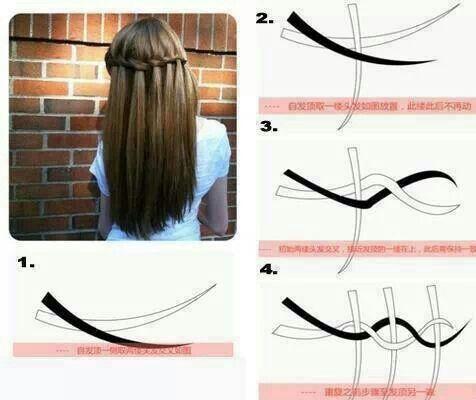 Wrapping braid