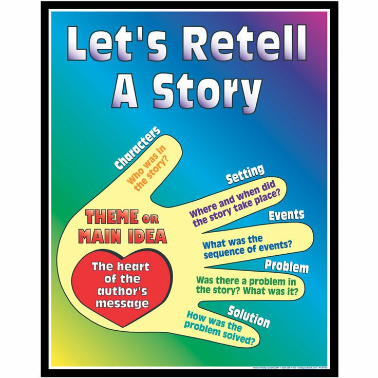 Let's Retell A Story Poster