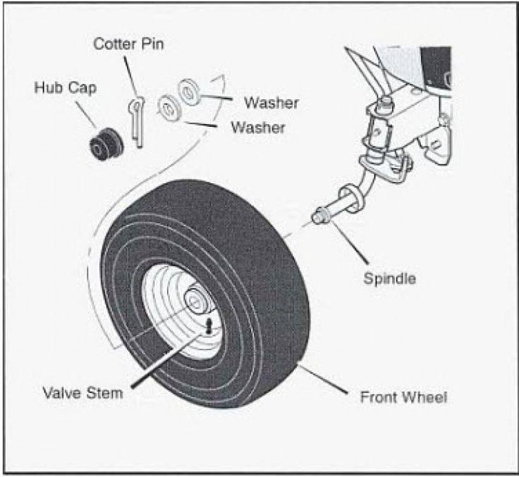 Murray Lawn Mower Wheels
