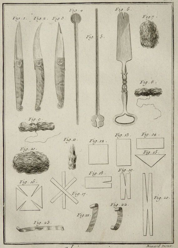 1779. INSTRUMENTS chirurgicaux. Outils de chirurgie. Chirurgie, pl. 2. Denis Diderot and Jean le Rond d'Alembert, Encyclopédie.