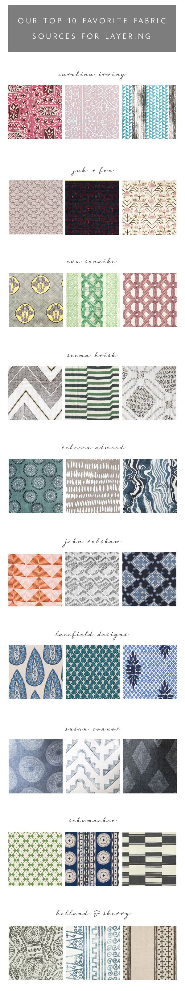 282 best Fabric images on Pinterest | Color palettes, Drapery fabric ...