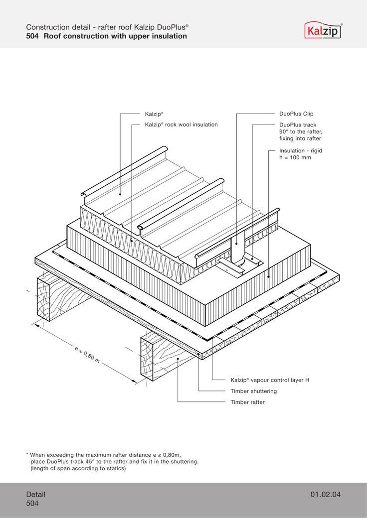 Kalzip Construction Details Details Architektur