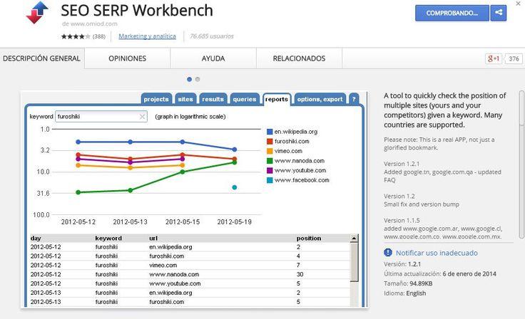 Herramientas para revisar el ranking de páginas web para palabras clave en Google (u otros motores de búsqueda).
