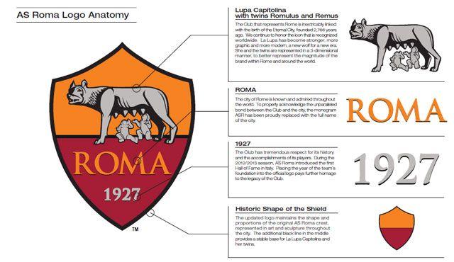 new AS Roma logo