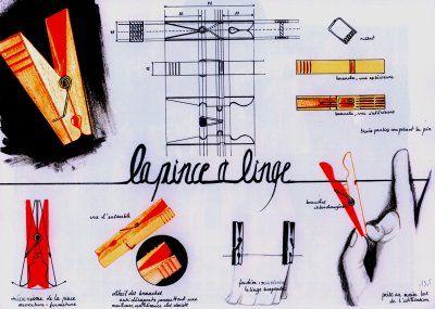 Design d'objet: planche d'analyse sur la pince à linge.