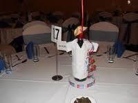 Bildergebnis für cuban party decorations