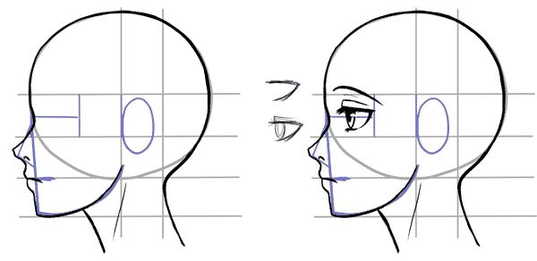 How to Draw the Side of a Face in Manga Style | How to ...