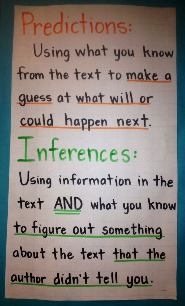 Predictions and Inferences anchor chart- fourth grade by SundayLady