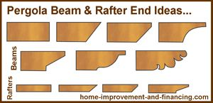 beam ends