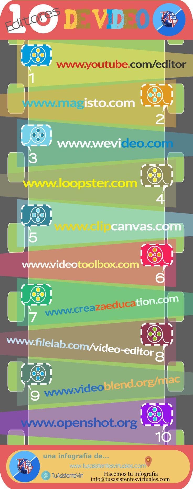 Hola: Una infografía con 10 editores de vídeo online. Vía Un saludo