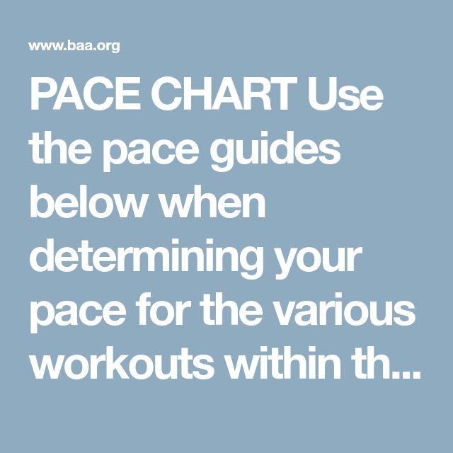 Teki Den Fazla En Iyi Marathon Pace Chart Fikri