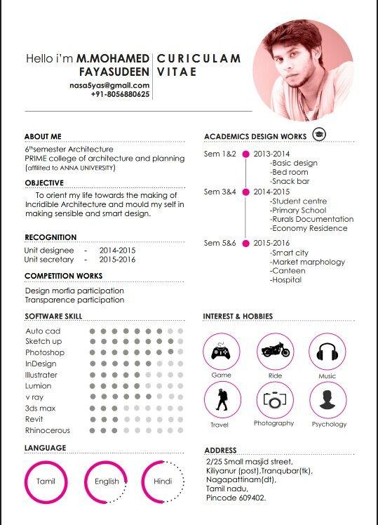 10 nejlepších obrázků na Pinterestu na téma resume - resume prime
