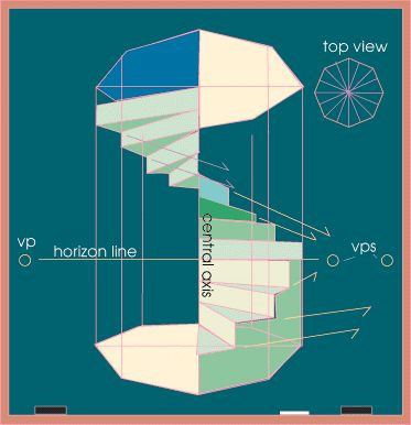 17 best images about perspective and point of view on for Spiral staircase square