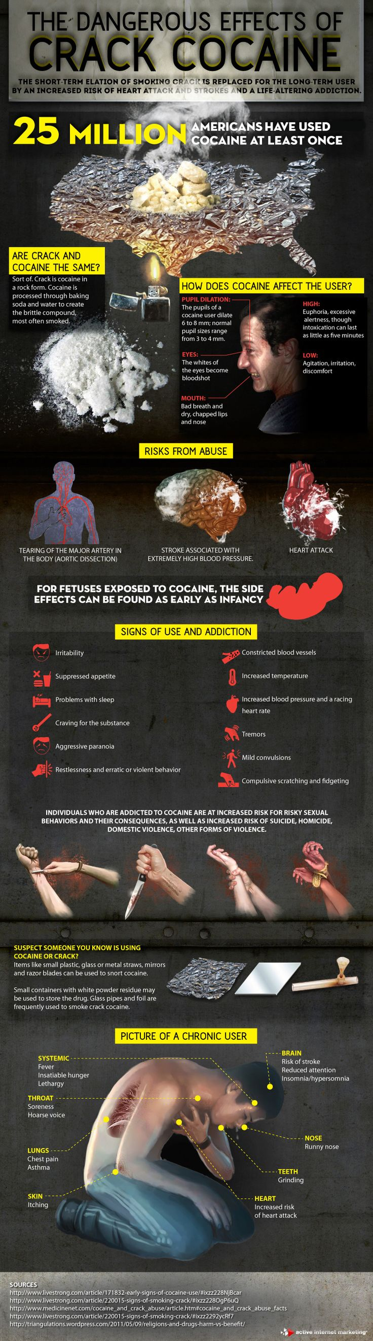 The Dangerous Effects of Crack Cocaine - from bestdrugrehabilitation.com