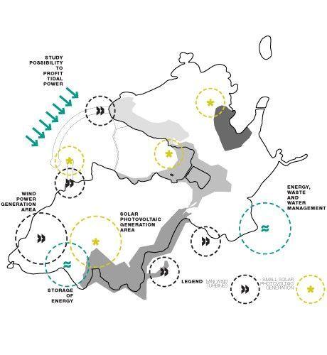 AV62 Arquitectos | Planificación Urbana | Xugong Island Masterplan