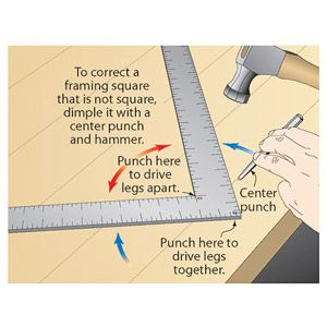 correct any flat square by laying it on a flat surface and striking its intersection with