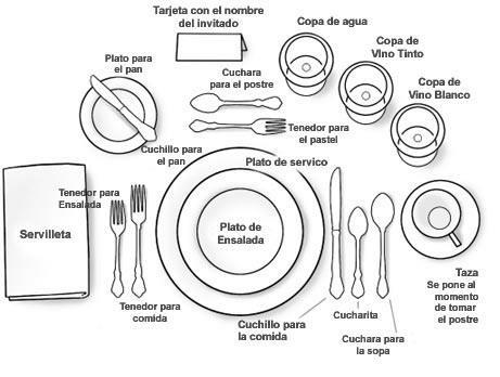 Tisch organizacion