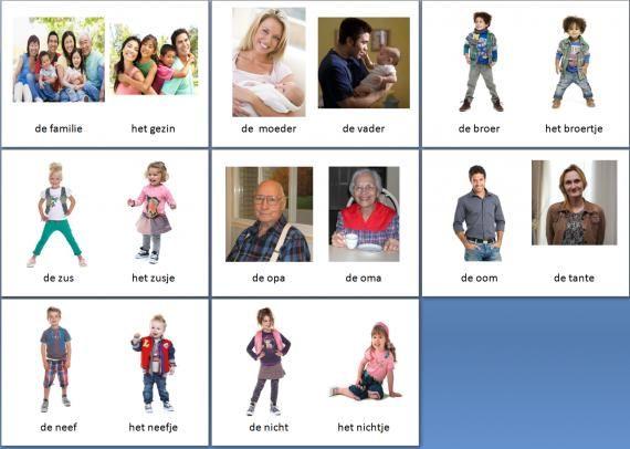 Kleine themakaarten voor het thema familie, we hebben voor vele thema's grote en kleine themakaarten op de website van Juf Milou.